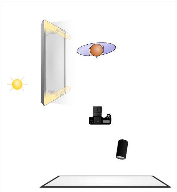 Profoto B10 Plus: обзор портативной аккумуляторной вспышки - фото 47