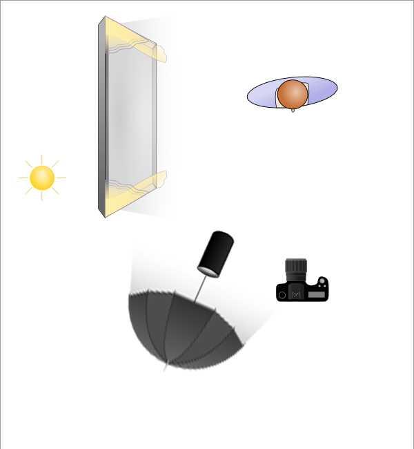 Profoto B10 Plus: обзор портативной аккумуляторной вспышки - фото 58
