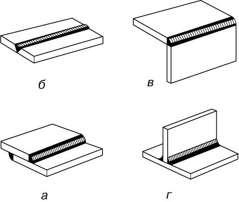 СВАРНЫЕ СОЕДИНЕНИЯ четырех наиболее распространенных видов. а - внахлестку; б - встык; в - угловое; г - втавр.