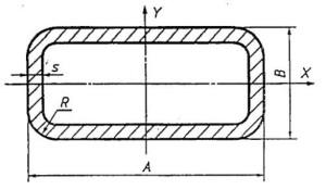 Труба профильная прямоугольная электро/сварная 40x20x2х6000 мм S235JR (H)(cт3) (1 шт=0,0102тонны)ГОСТ 8645-68 - фото Фото конструкции профильной трубы, mrhow.ru
