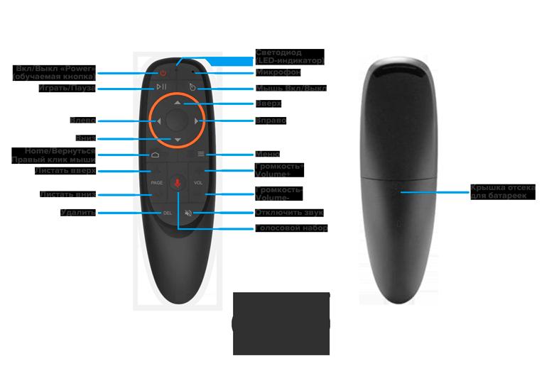 Аэромышь G10s для тв приставок пульт Air mouse - фото g10-5.png