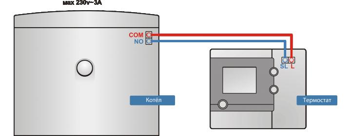 Электронный регулятор температуры проводной SALUS RT 300, ЖК дисплей с неоновой подсветкой - фото 720x280.jpeg