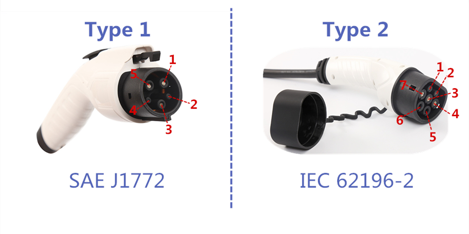 Переходник к зарядке j1772 на 32а - фото H03897120d7094c7eb671fb620b5228cd7.jpg