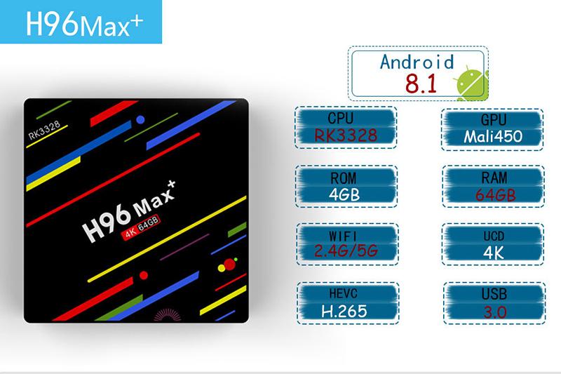 H96-MAX+-4+64 (1)