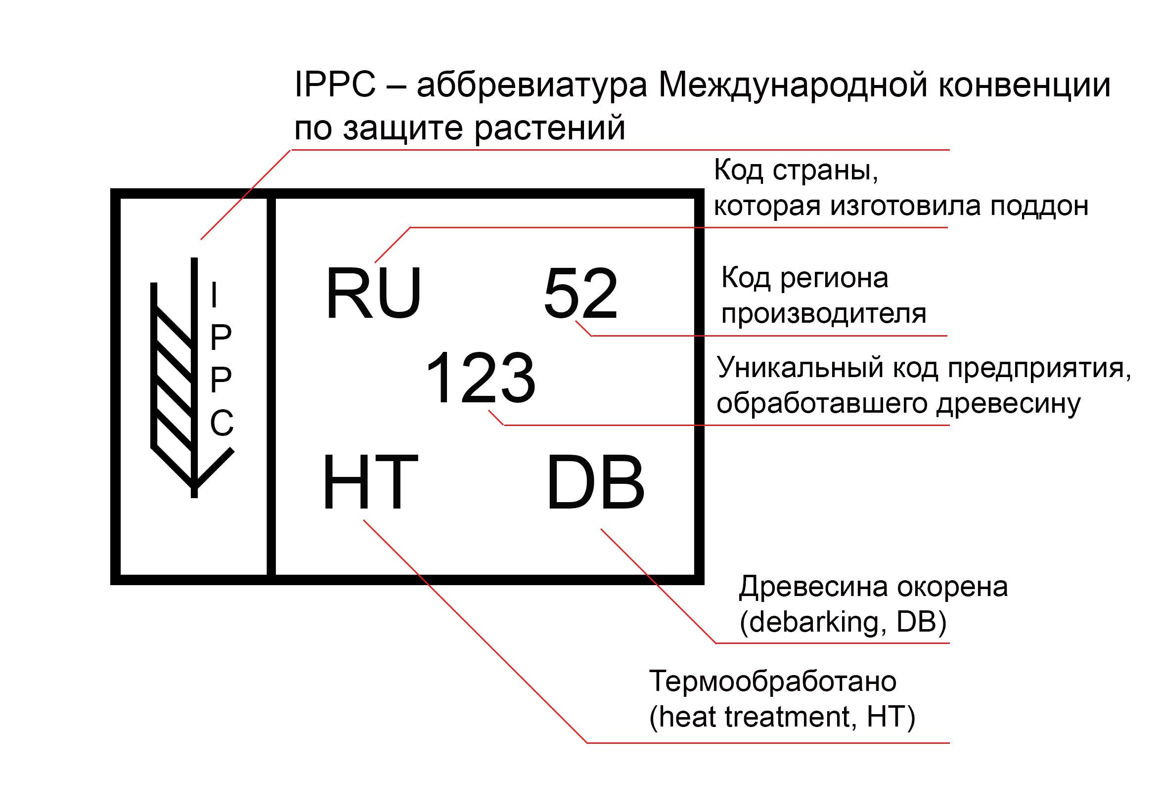 Фитосанитарное клеймо (IPPC, EPAL, EUR) - фото Фитосанитарное клеймо маркировка