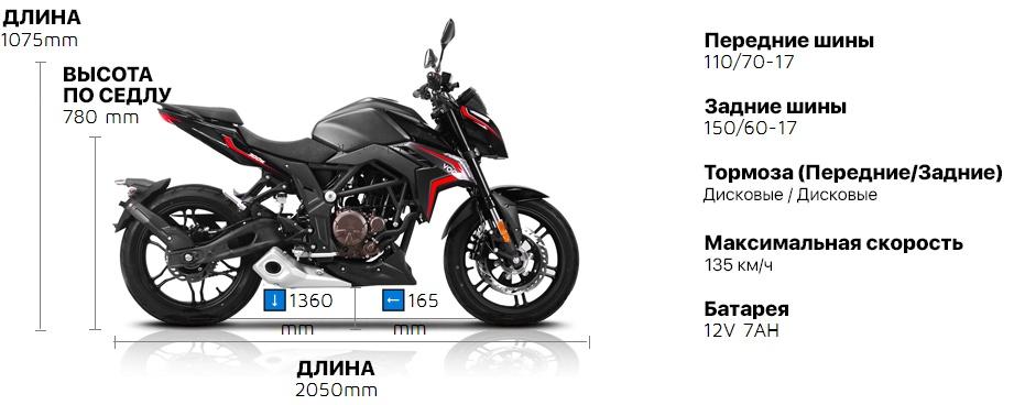 габариты voge 300r.jpg
