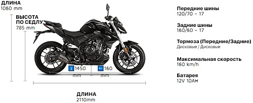 габариты 500R.jpg
