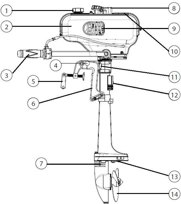 Устройство лодочного мотора ECO M350 TS