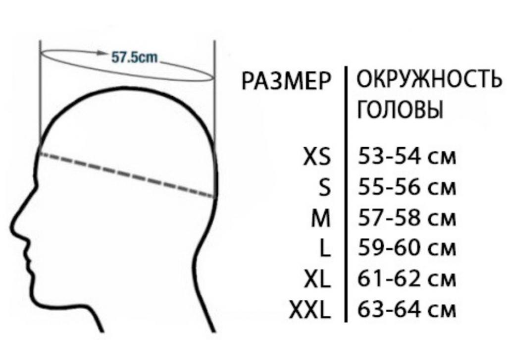 как измерить голову 1