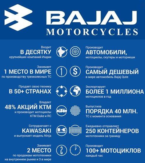 Мотоцикл BAJAJ Boxer BM 125 X - фото bajaj co.jpg