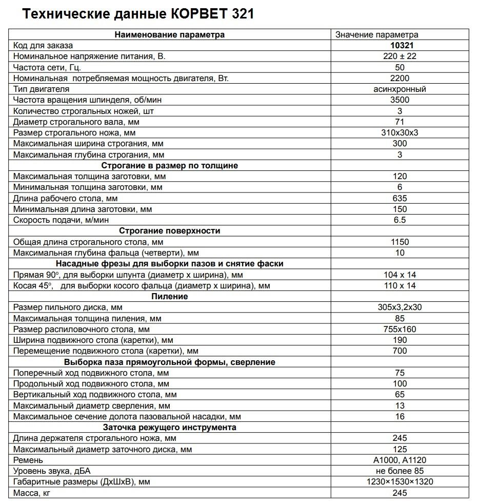 Технические характеристики Станок Энкор Корвет 321