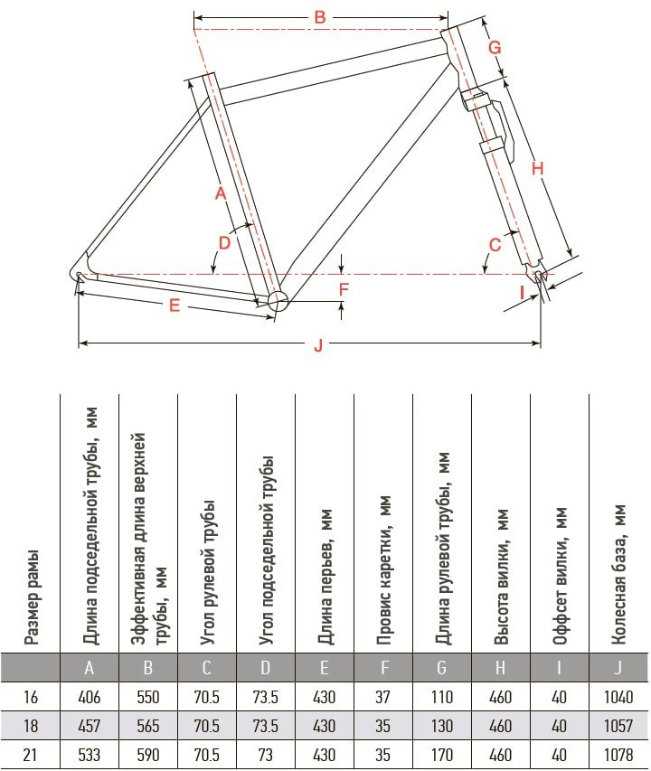 Велосипед AIST Rocky 2.0 Disc - фото размер рамы.jpg