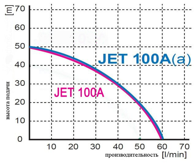 jet-graph.jpg