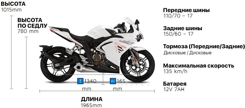300rr габариты.jpg