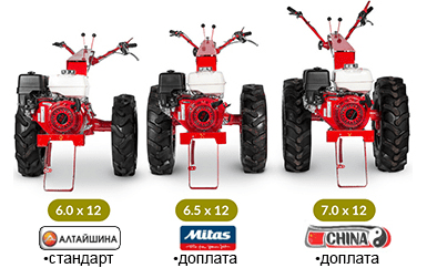 выбор колес на мотоблок new sich