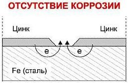 Прицеп для легковых автомобилей Титан-1800