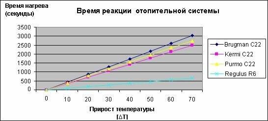 Динамическая система радиаторов - фото pic_561863534cfec74_700x3000_1.jpg