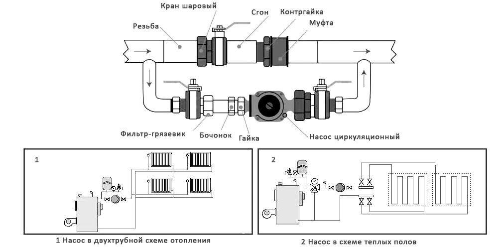 Циркуляционный насос IBO OHI 25-60/180 - фото pic_afd534979a553613d541de566301fa62_1920x9000_1.jpg