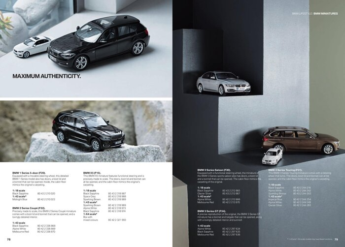 Коллекция BMW LIFESTYLE 2016-2018 - фото 40