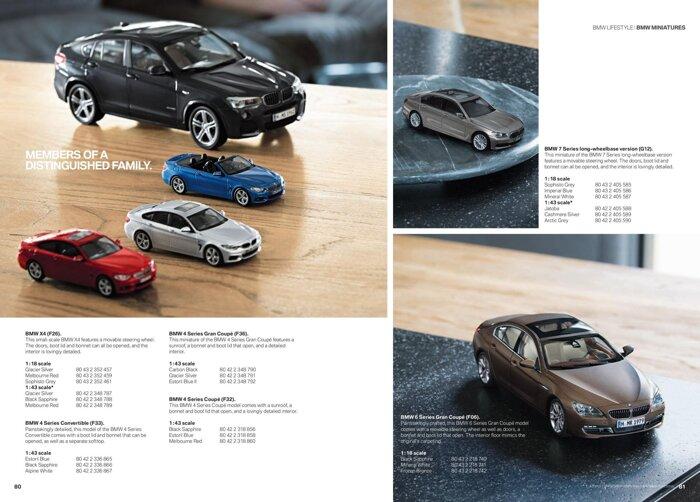 Коллекция BMW LIFESTYLE 2016-2018 - фото 41