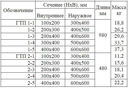 Шумоглушитель прямоугольный ГТП - фото pic_37d0a555b140700_700x3000_1.jpg