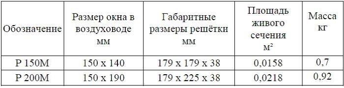 Решетка регулируемая - фото pic_64f9600932c2250_700x3000_1.jpg