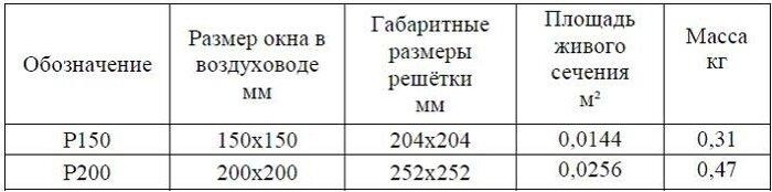 Решетка жалюзийная - фото pic_2f6b023d769dd15_700x3000_1.jpg