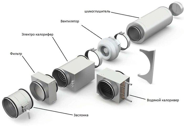 Обслуживание систем вентиляции - фото pic_6cf19a81c21ad27_700x3000_1.jpg