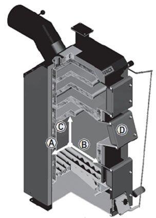 Котёл DEFRO Optima Komfort 12 кВт - фото pic_6e25a9e9f522018_1920x9000_1.jpg