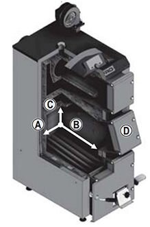 Котёл DEFRO KDR Plus 40 кВт - фото pic_dd8dc82fd5a0556_1920x9000_1.jpg
