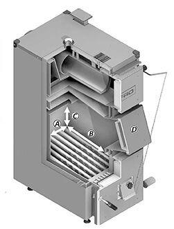 Котел твердотопливный DEFRO KDR 35 кВт - фото pic_b95a55fce5694ee_1920x9000_1.jpg