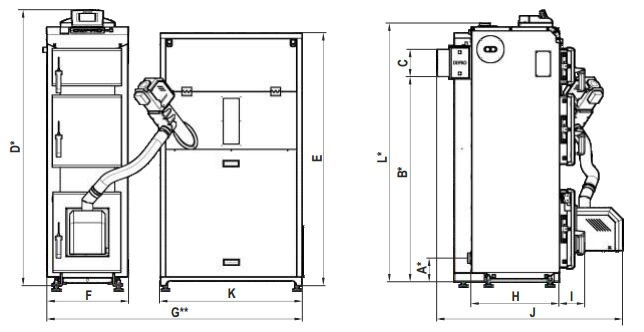 Котёл DEFRO EkoPell 15 кВт - фото Размеры котла Defro EkoPell