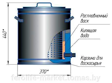 Воскотопка паровая круглая V=17 (AISI430), ВПК-17 - фото pic_612d93b7cbb7528_700x3000_1.jpg