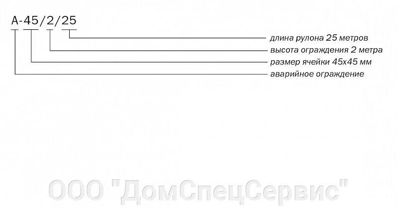 А-45/2/25 Аварийное ограждение 40*45мм (рулон 25м), оранжевое для строительных и спортивных площадок - фото pic_3940ae67452f4f205d3dd648072d8228_1920x9000_1.jpg