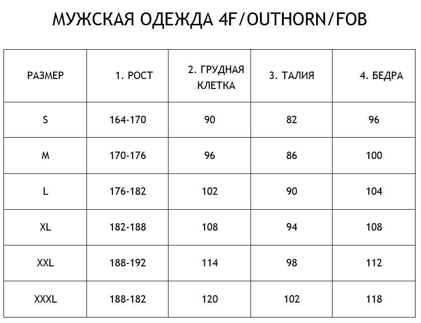 OUTHORN размерные таблицы