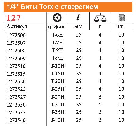 """Бита TORX с отверстием 1/4"""""""