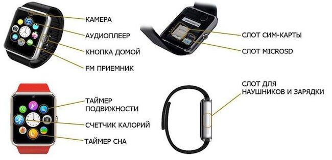 Умные часы Smart Watch GT08 - фото pic_377974c1e18f971_1920x9000_1.jpg