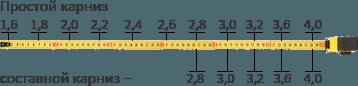 Карниз вишня - фото размерный ряд