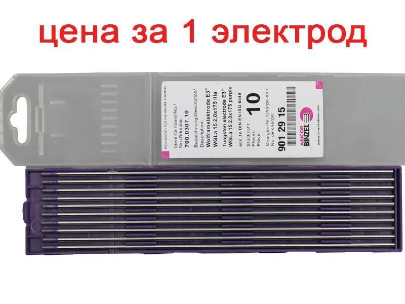 Вольфрамовые электроды ABICOR BINZEL E3: высокая мода в мире сварки - фото pic_145e83afe24e1ca_1920x9000_1.jpg