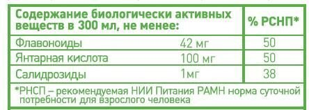 Функциональный напиток FitoGuru Intellect, 280 мл. - фото 1