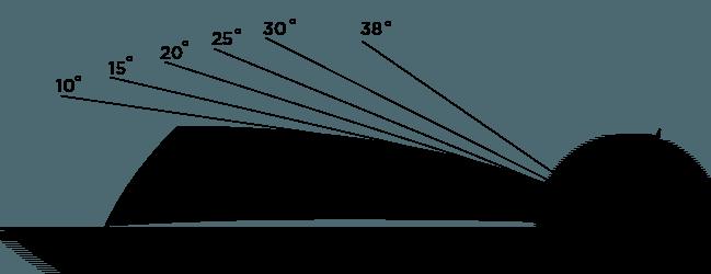 Конвекционная заточка