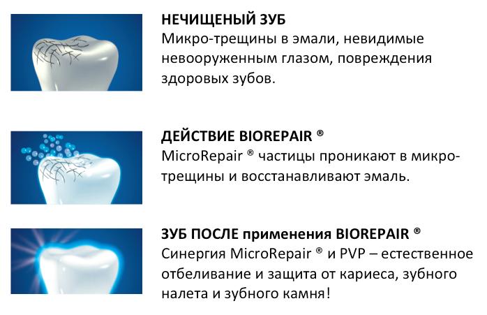 Отбеливающая зубная паста Биорепеир