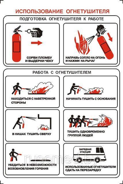 Огнетушитель-ОП-1(з) МИГ ( 2 литра) - фото 1