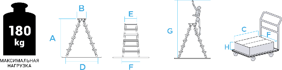 Схема: Двусторонняя стремянка сувеличенной площадкой NV212