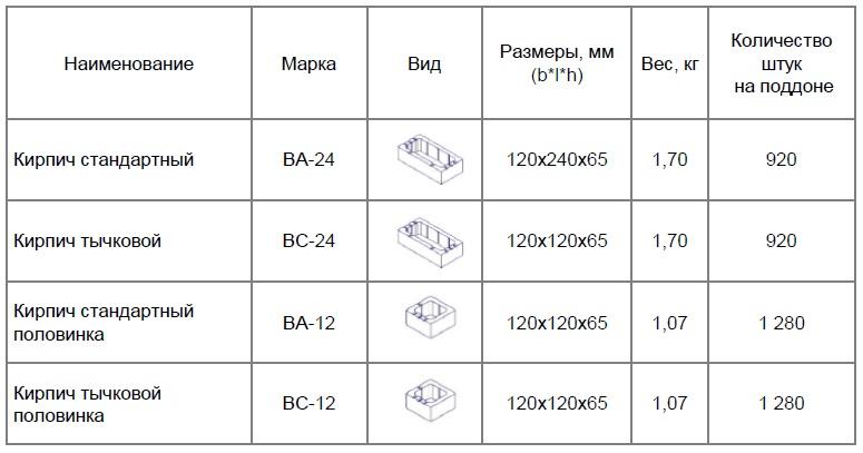 Мраморный кирпич BRICK HOUSE  в Белоруссии - фото кирпч стен фасадов.jpg