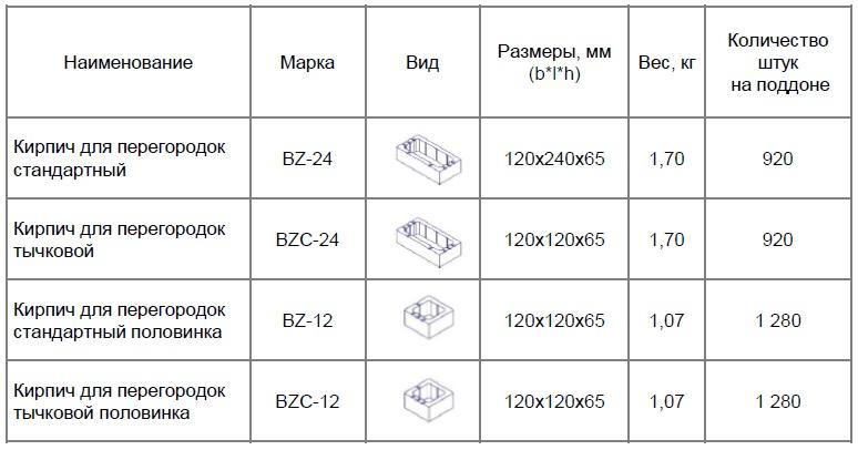 Мраморный кирпич BRICK HOUSE  в Белоруссии - фото для перегородок и заборов.jpg