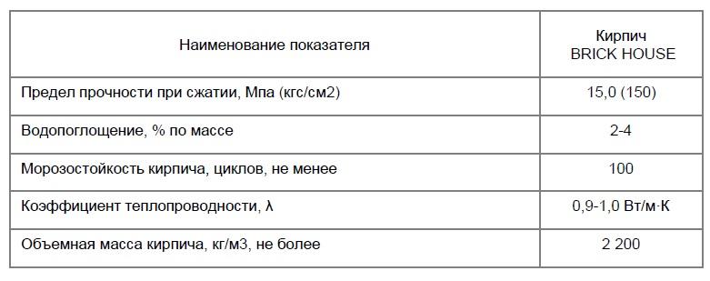 Мраморный кирпич BRICK HOUSE  в Белоруссии - фото Тех хар.jpg