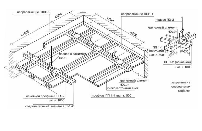 Часто задаваемые вопросы - фото Схема потолка из гипсокартона