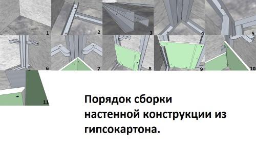 Порядок сборки настенной конструкции из гипсокартона